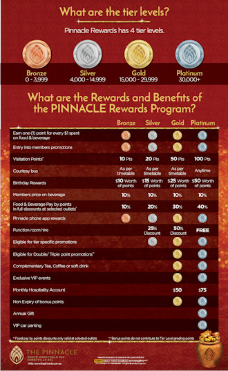 pinnacle rewards tiers